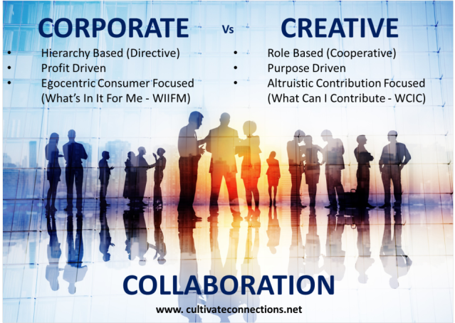corporate-v-creative-collaboration